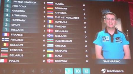 jko_scores_eurovision2013