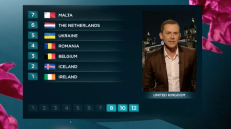 Scott Mills and UK Voting